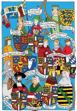 Vapensköäldarna för Kamlarunionens regenter