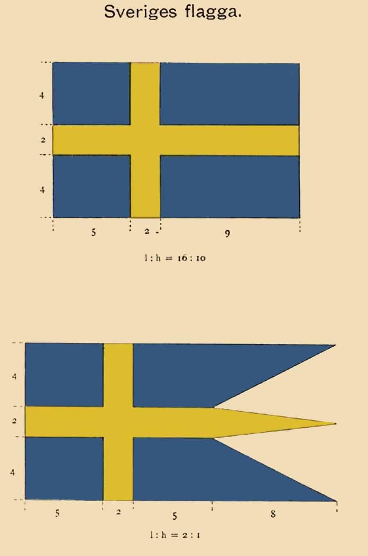 Sveriges flaggor