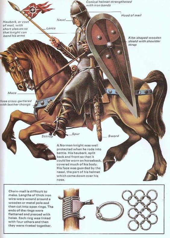 En normandisk riddare frå mitten av 1000-talet